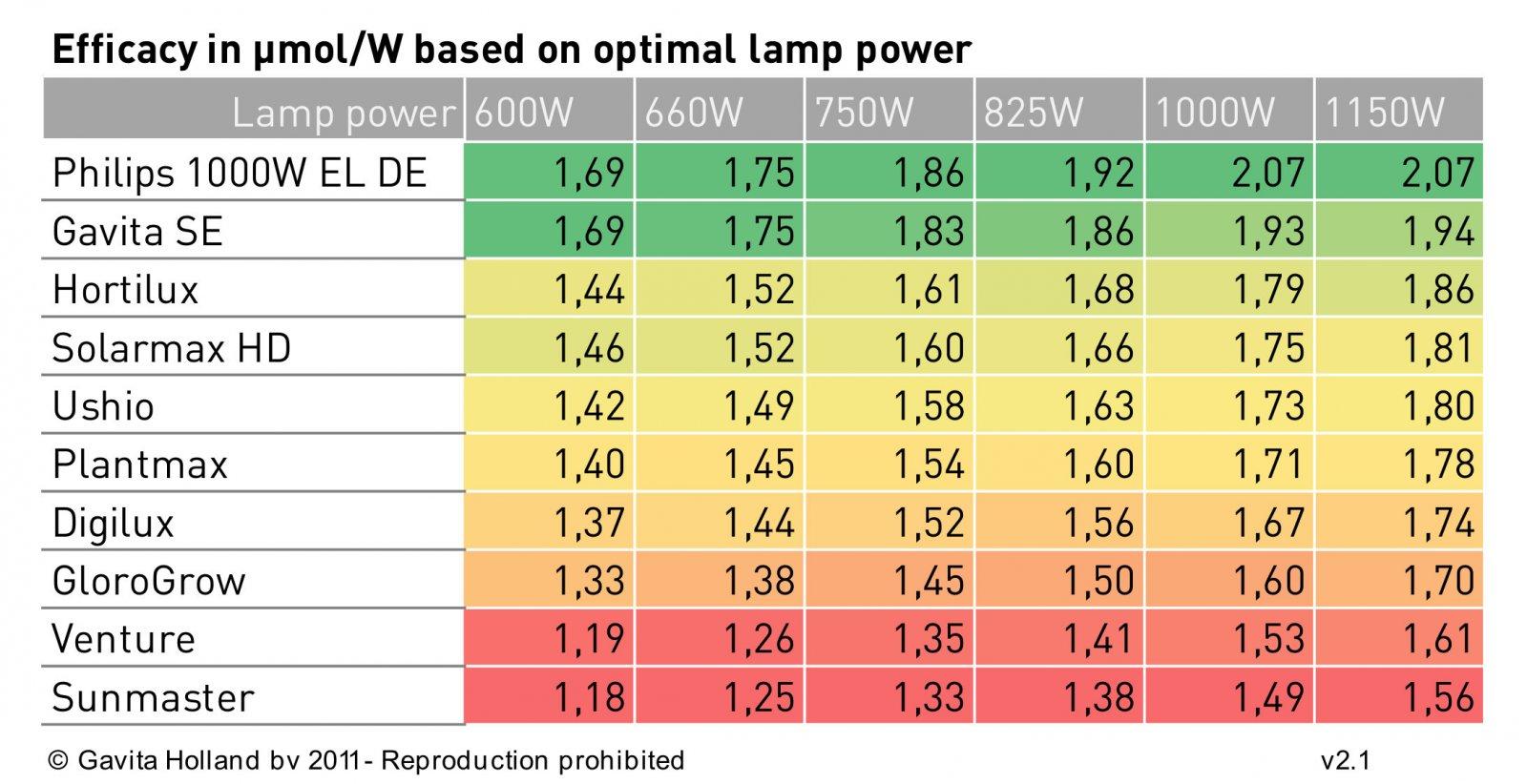 lamp_comparison_2.1.jpg