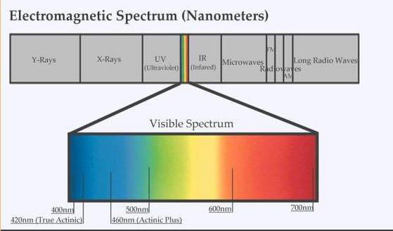 visible_spectrum.jpg
