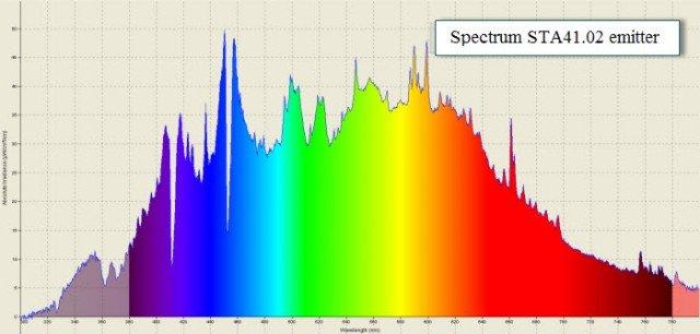 gavita plasma spectrum.jpg